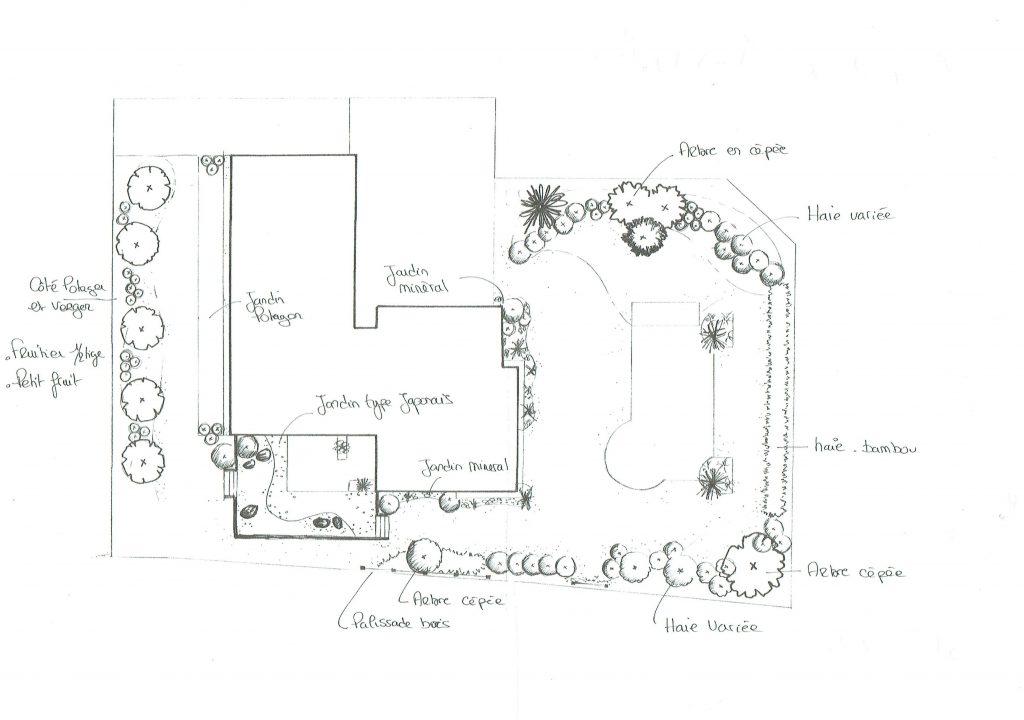 brin-de-nature-conception-jardin-grenade